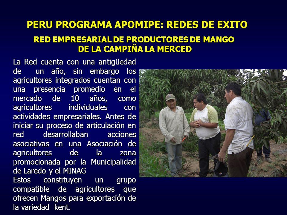 RED EMPRESARIAL DE PRODUCTORES DE MANGO