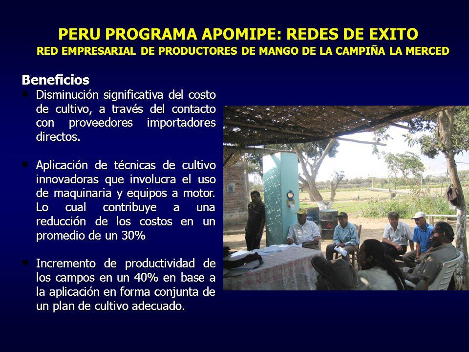 RED EMPRESARIAL DE PRODUCTORES DE MANGO DE LA CAMPIÑA LA MERCED