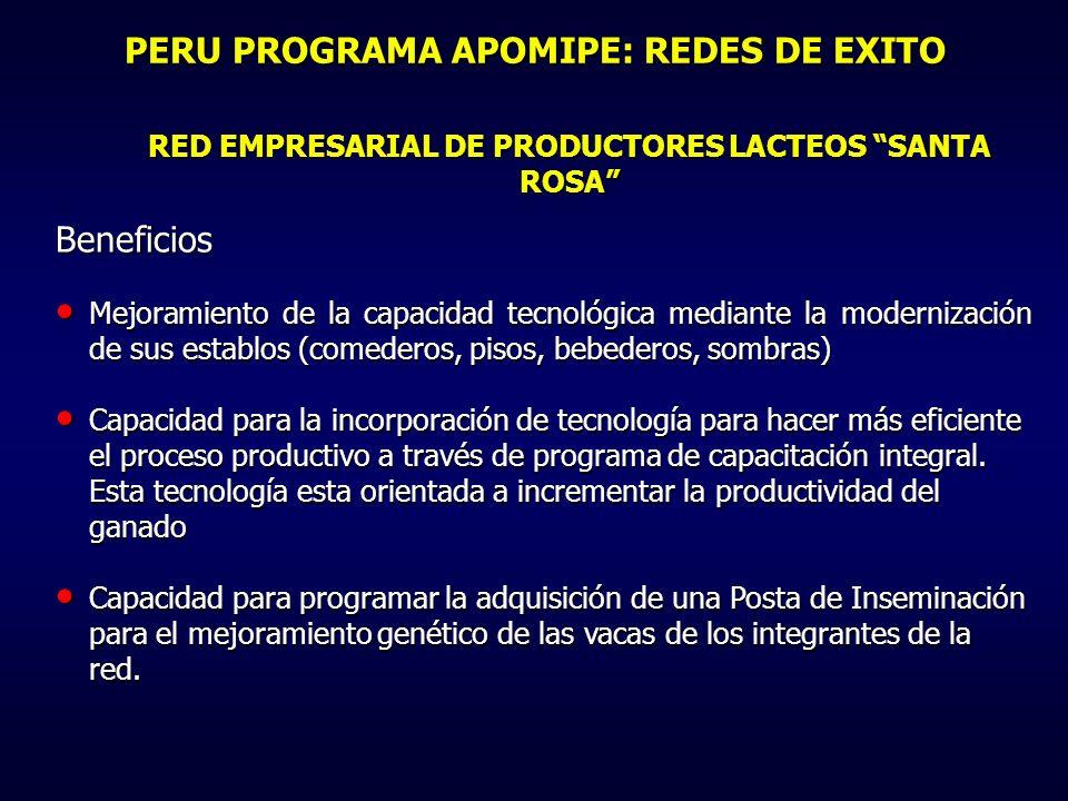 RED EMPRESARIAL DE PRODUCTORES LACTEOS SANTA ROSA