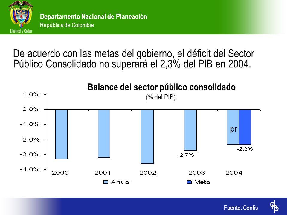 Balance del sector público consolidado