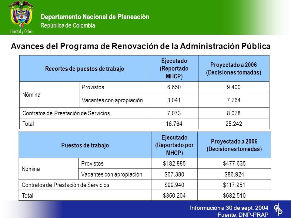 Avances del Programa de Renovación de la Administración Pública