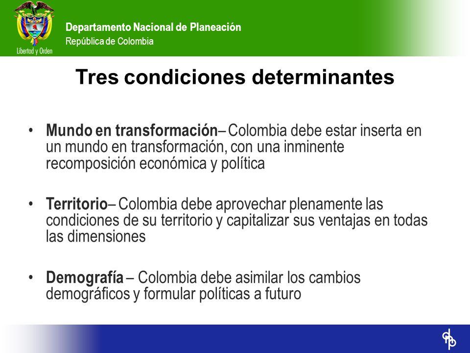 Tres condiciones determinantes