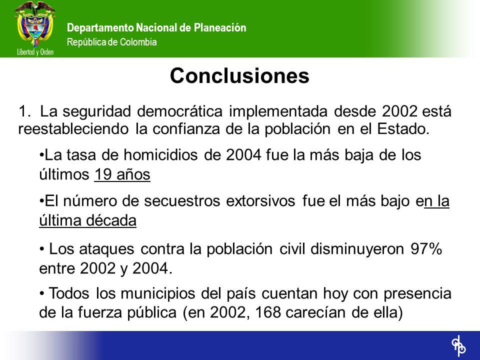 Conclusiones1. La seguridad democrática implementada desde 2002 está reestableciendo la confianza de la población en el Estado.