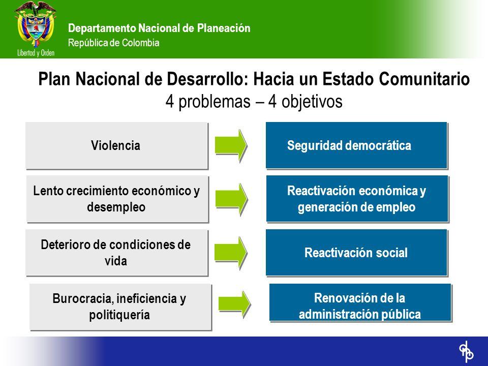 Plan Nacional de Desarrollo: Hacia un Estado Comunitario