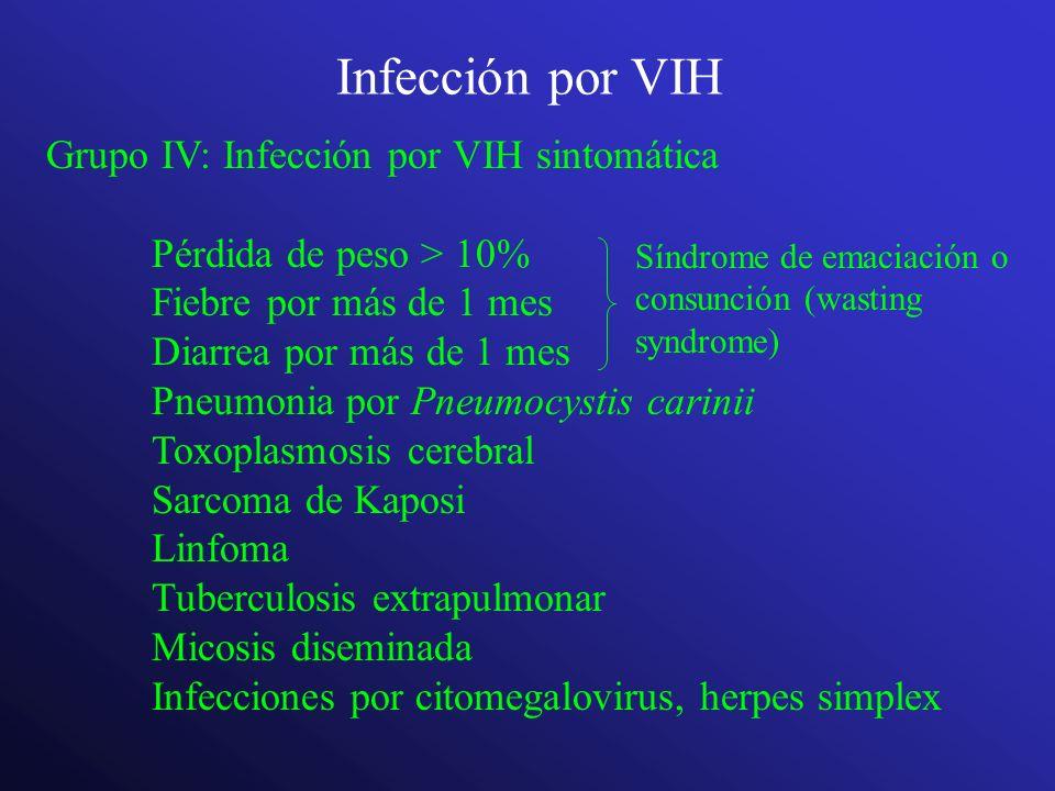 Infección por VIH Grupo IV: Infección por VIH sintomática