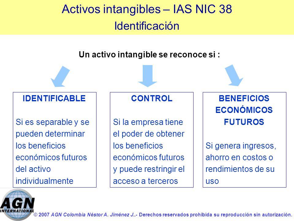 Un activo intangible se reconoce si :