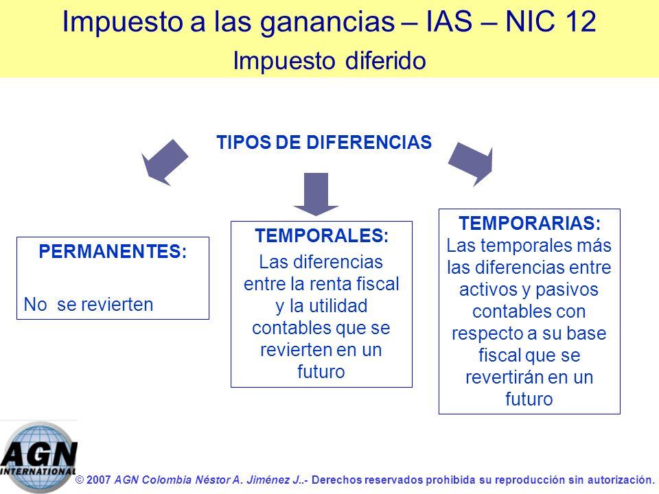 Impuesto a las ganancias – IAS – NIC 12