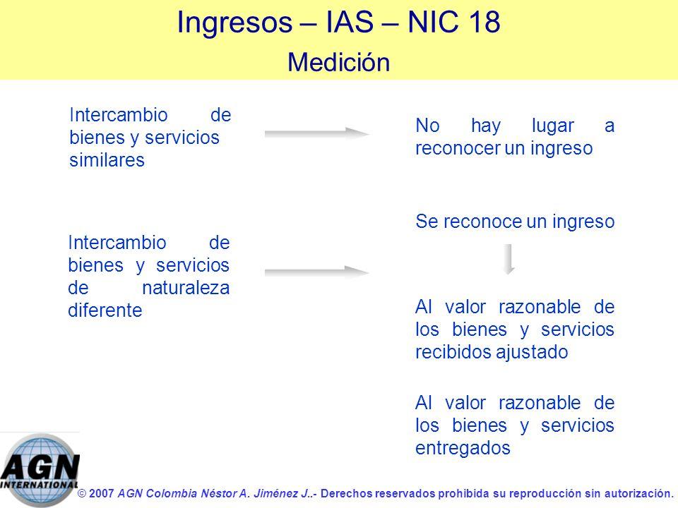 Ingresos – IAS – NIC 18 Medición Intercambio de bienes y servicios