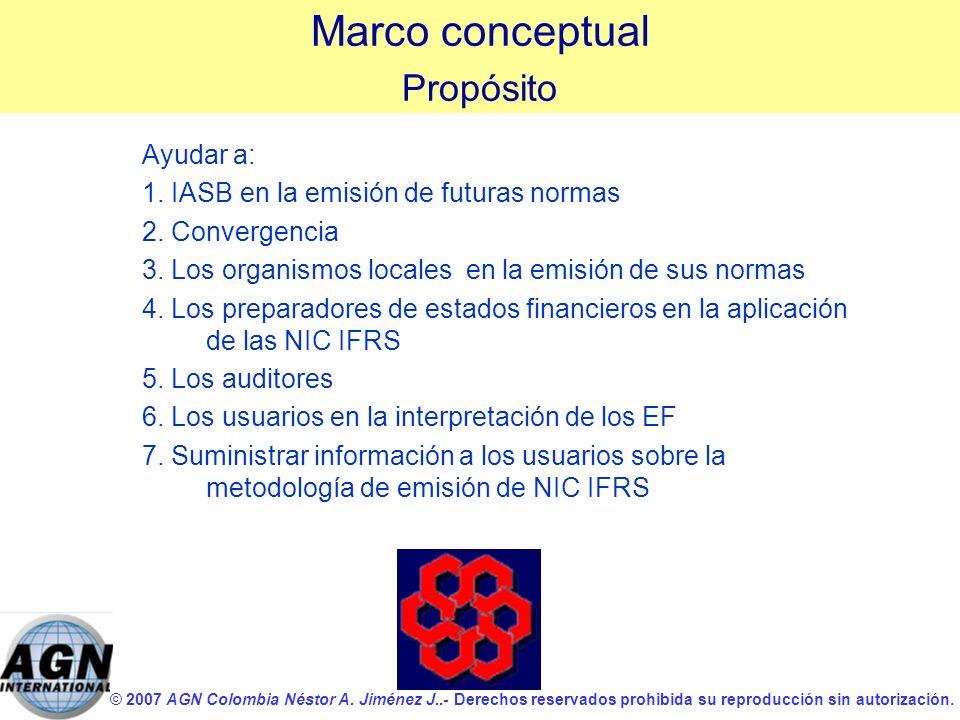 Marco conceptual Propósito Ayudar a: