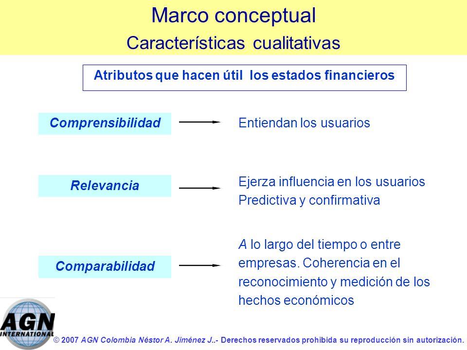 Atributos que hacen útil los estados financieros