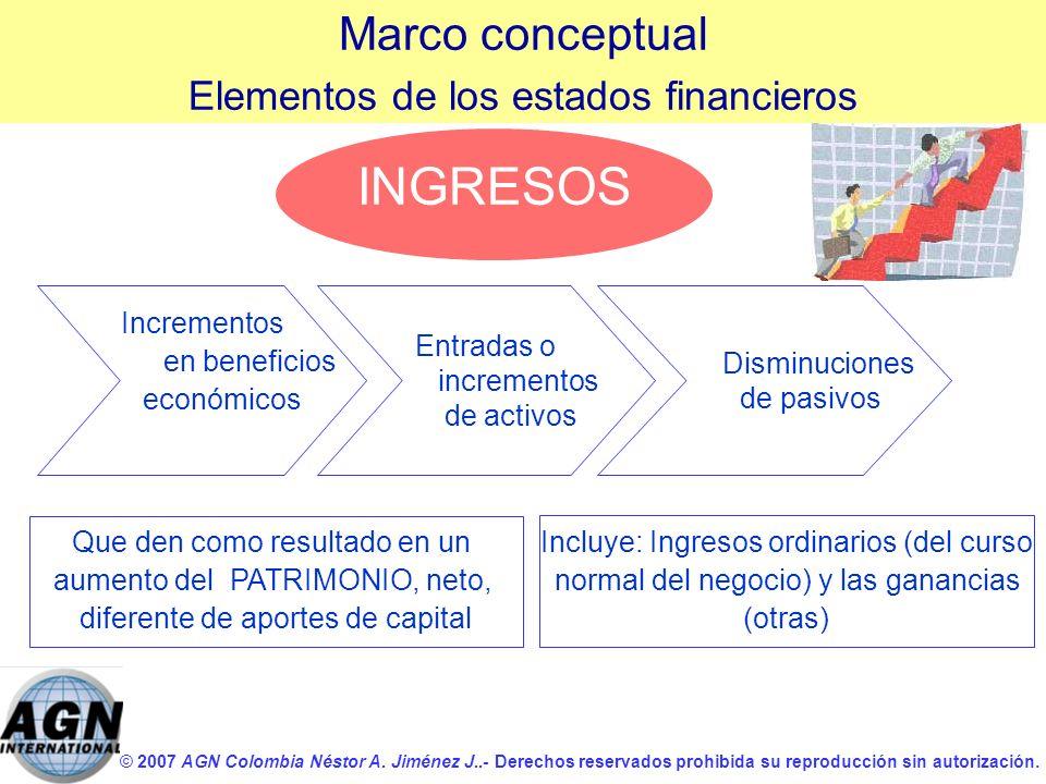 INGRESOS Marco conceptual Elementos de los estados financieros