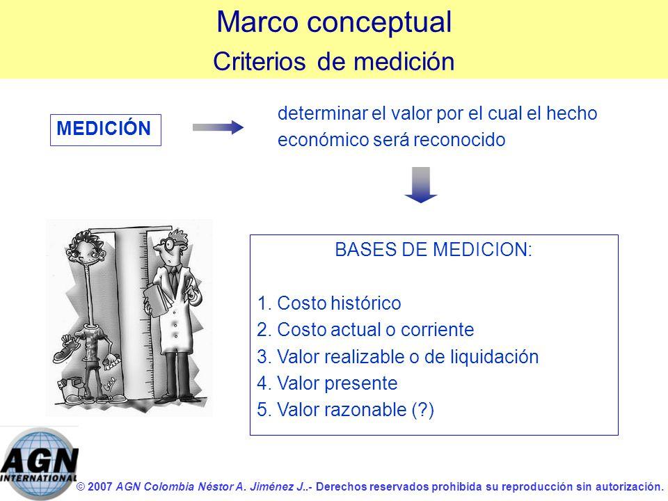 Marco conceptual Criterios de medición