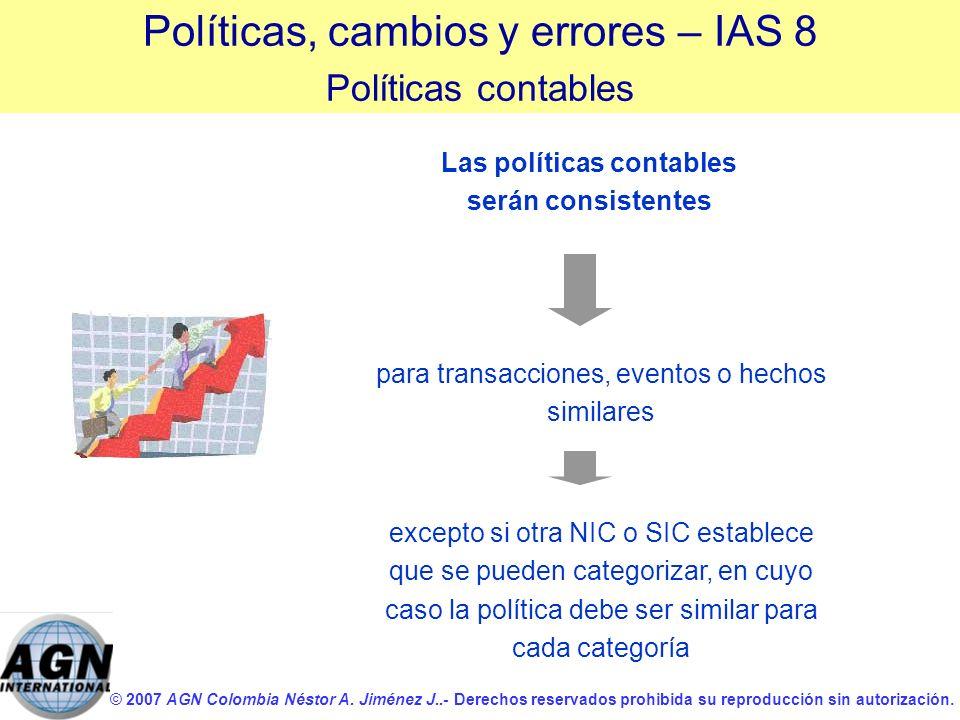 Las políticas contables