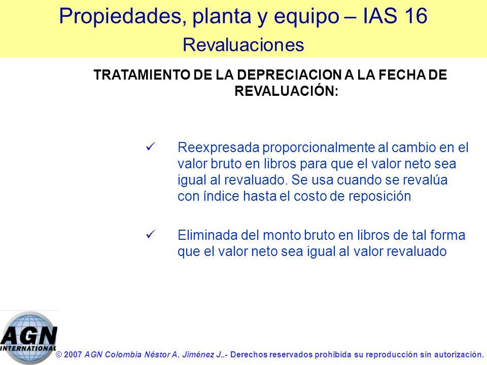 Propiedades, planta y equipo – IAS 16