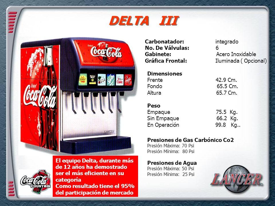 DELTA III Carbonatador: integrado No. De Válvulas: 6