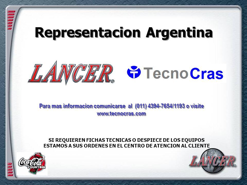 Representacion Argentina