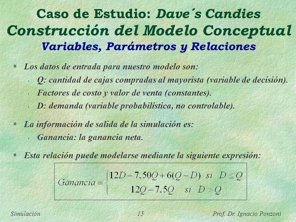 Caso de Estudio: Dave´s Candies Construcción del Modelo Conceptual Variables, Parámetros y Relaciones