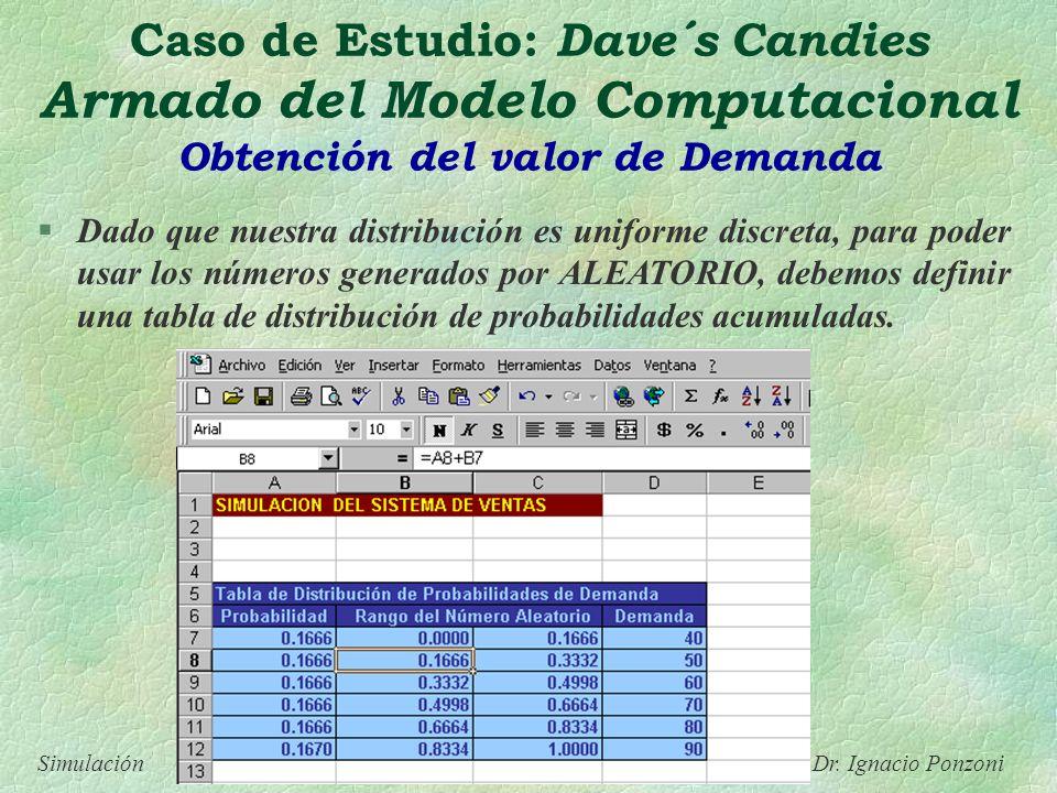 Caso de Estudio: Dave´s Candies Armado del Modelo Computacional Obtención del valor de Demanda