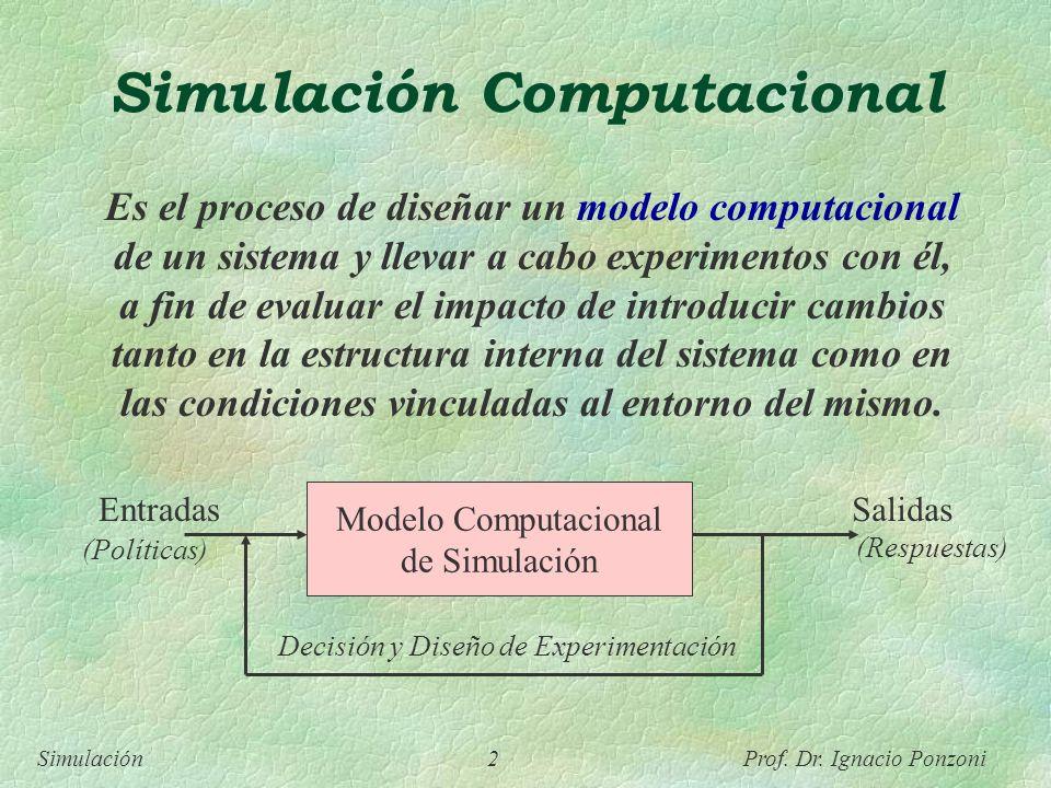 Simulación Computacional