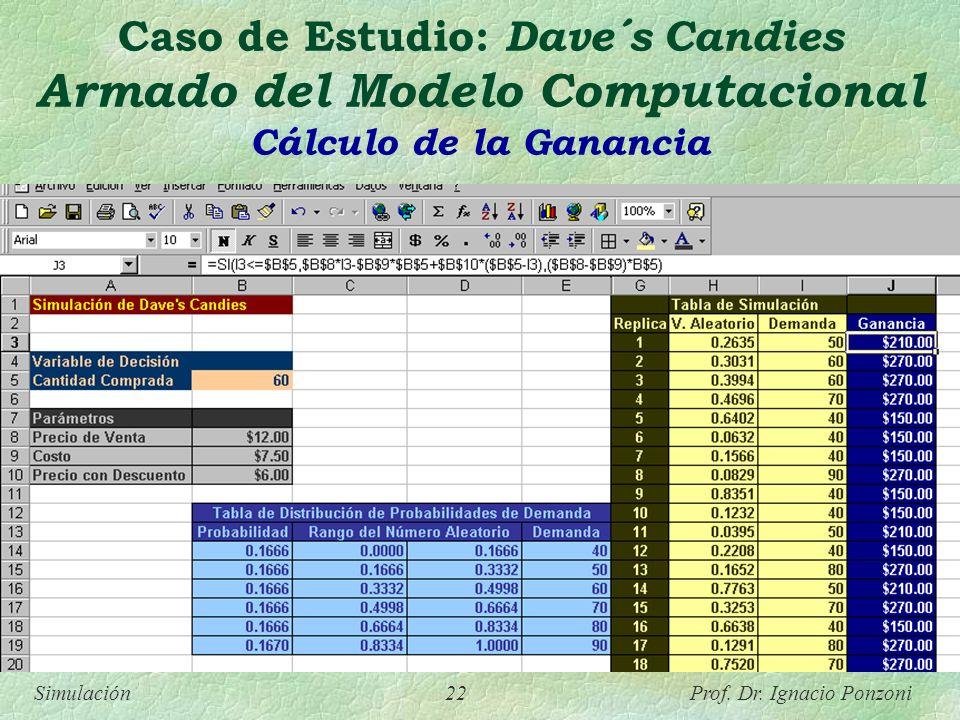 Caso de Estudio: Dave´s Candies Armado del Modelo Computacional Cálculo de la Ganancia