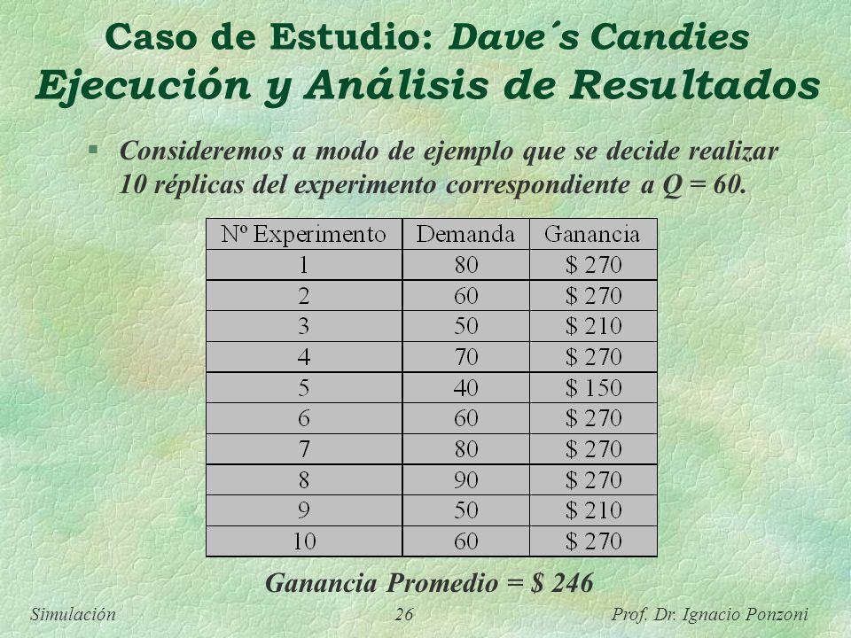 Caso de Estudio: Dave´s Candies Ejecución y Análisis de Resultados