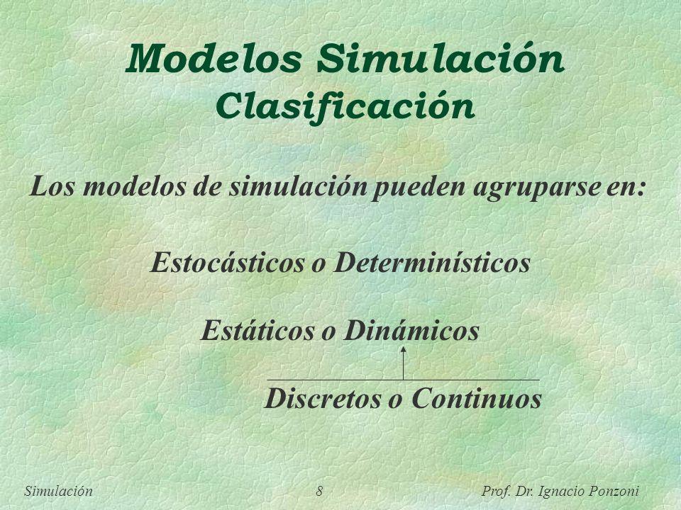 Modelos Simulación Clasificación