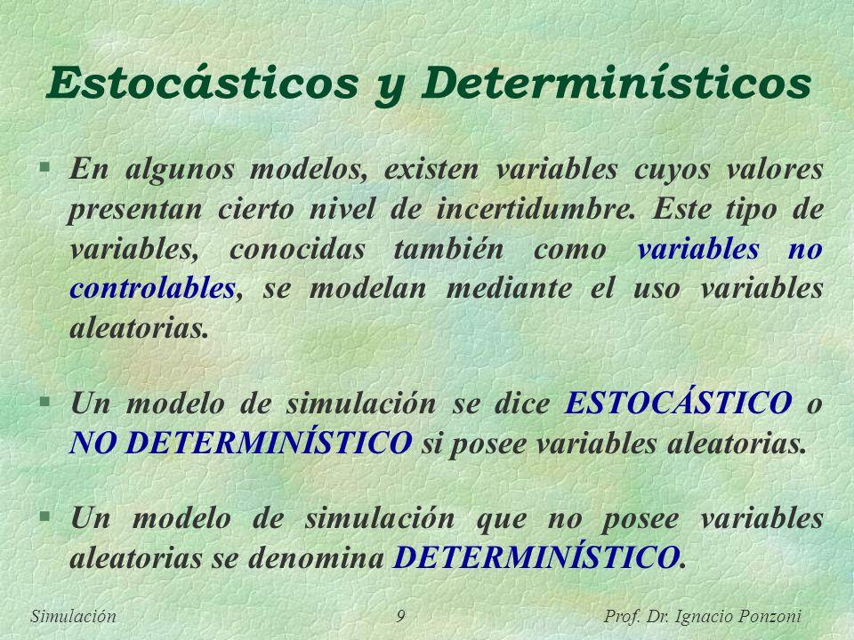 Estocásticos y Determinísticos