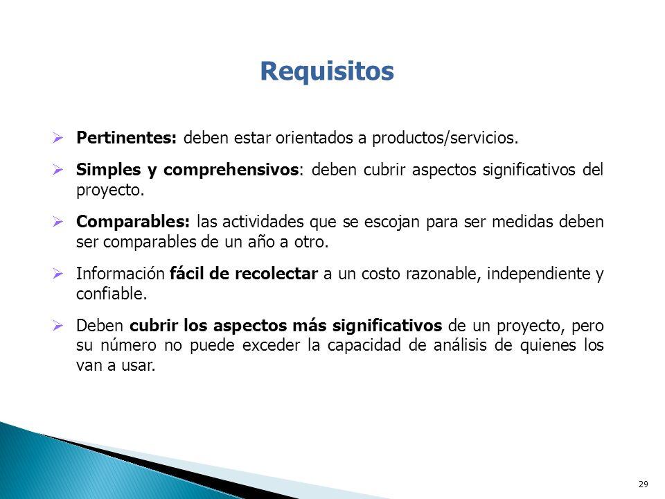 Requisitos Pertinentes: deben estar orientados a productos/servicios.