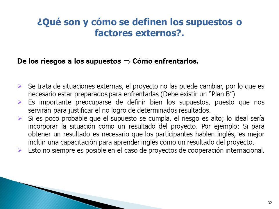¿Qué son y cómo se definen los supuestos o factores externos .
