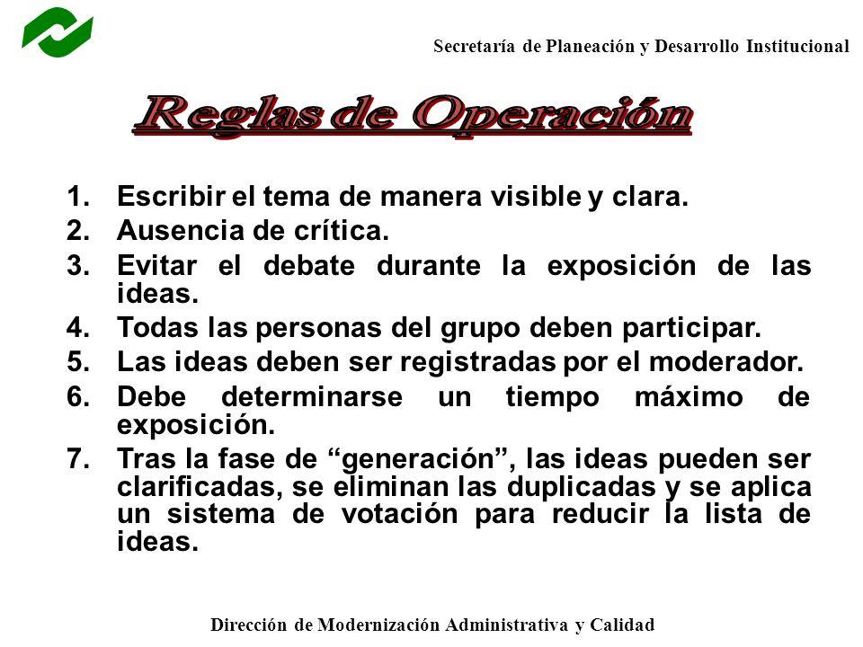 Reglas de Operación Escribir el tema de manera visible y clara.