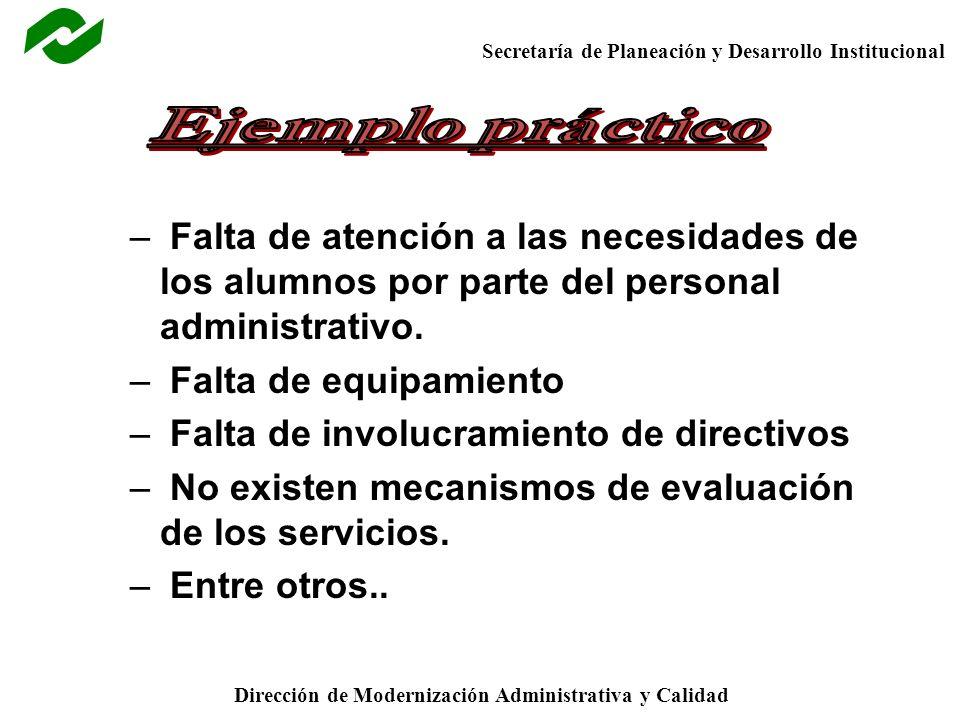 Ejemplo práctico Falta de atención a las necesidades de los alumnos por parte del personal administrativo.