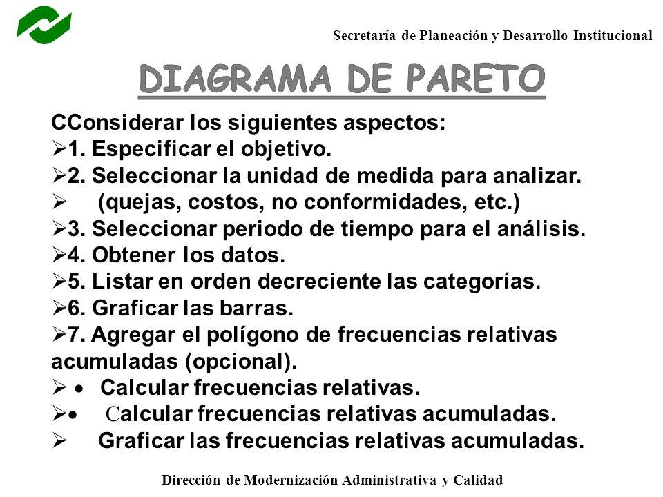 DIAGRAMA DE PARETO CConsiderar los siguientes aspectos: