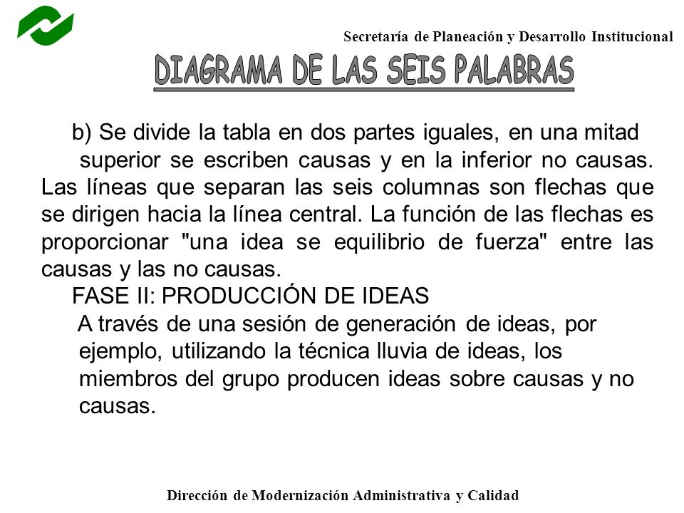 DIAGRAMA DE LAS SEIS PALABRAS