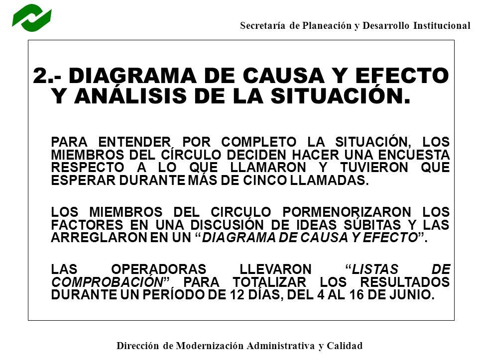 2.- DIAGRAMA DE CAUSA Y EFECTO Y ANÁLISIS DE LA SITUACIÓN.