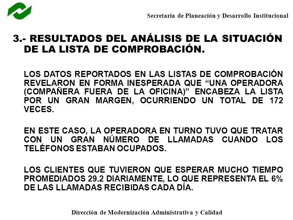 3.- RESULTADOS DEL ANÁLISIS DE LA SITUACIÓN DE LA LISTA DE COMPROBACIÓN.