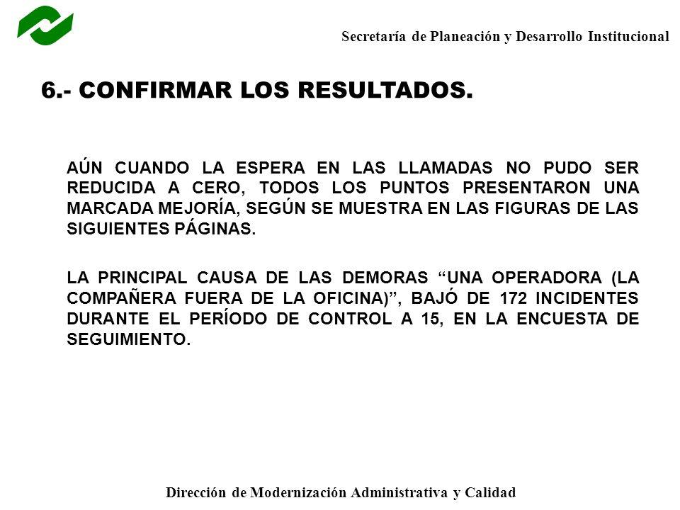 6.- CONFIRMAR LOS RESULTADOS.