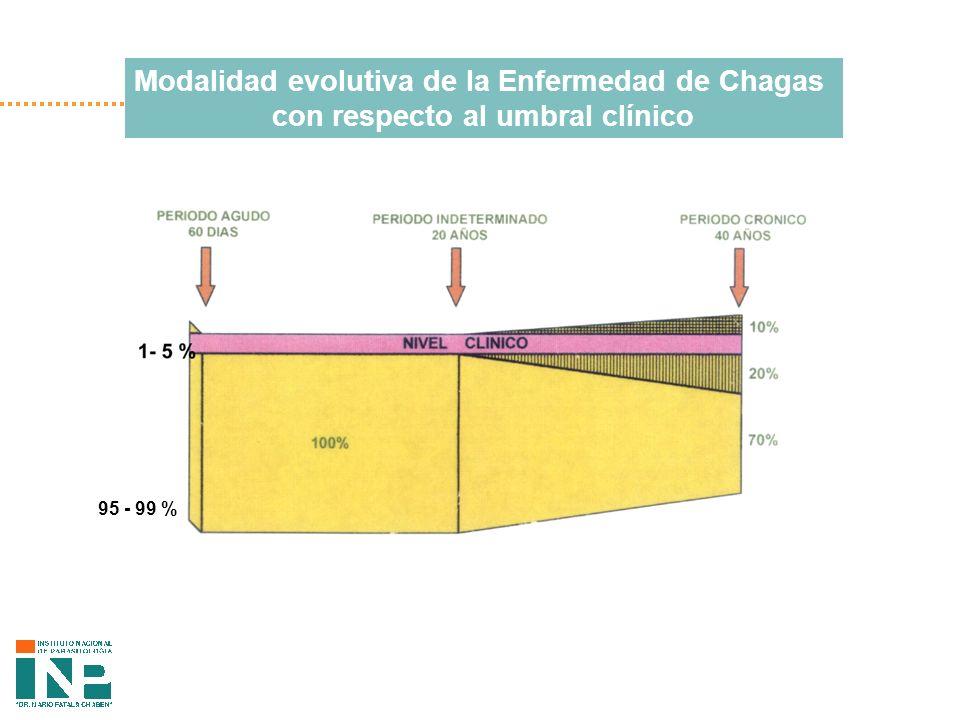 Modalidad evolutiva de la Enfermedad de Chagas