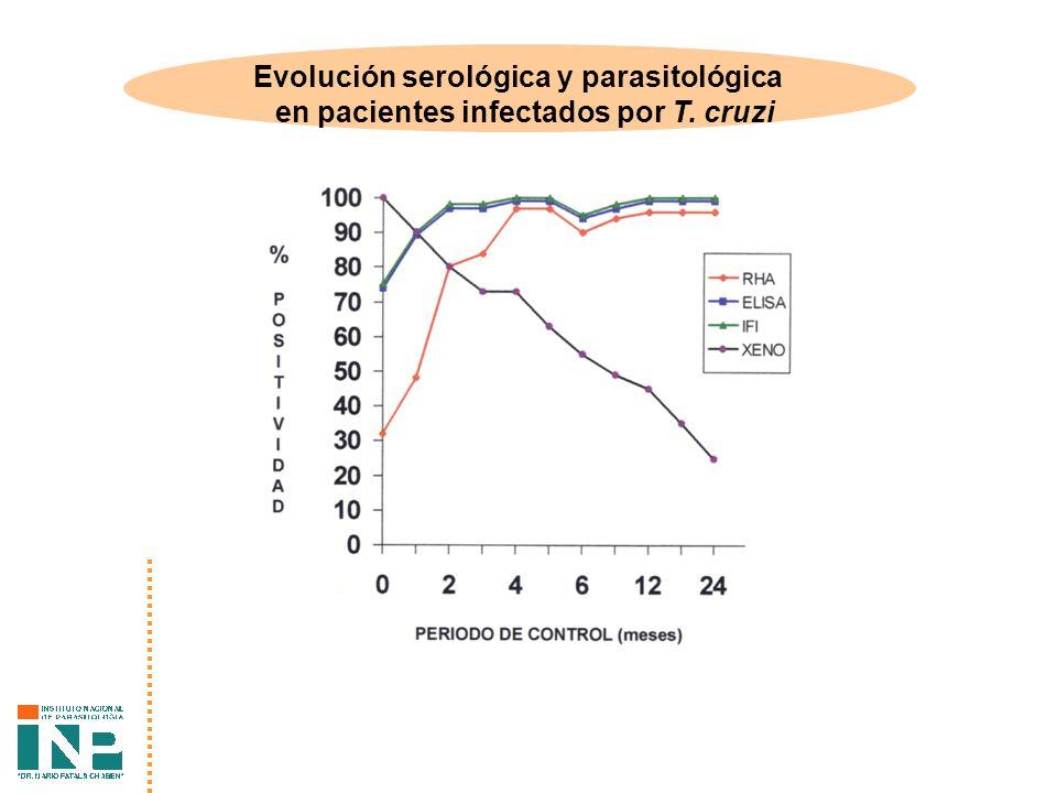 Evolución serológica y parasitológica