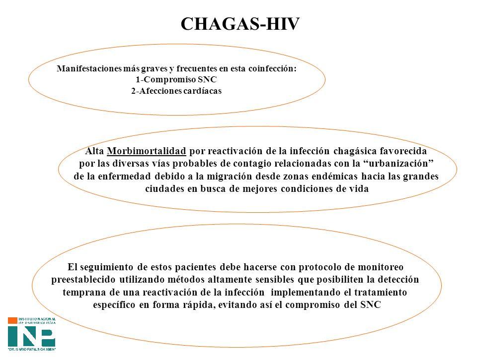 CHAGAS-HIV Manifestaciones más graves y frecuentes en esta coinfección: 1-Compromiso SNC. 2-Afecciones cardíacas.