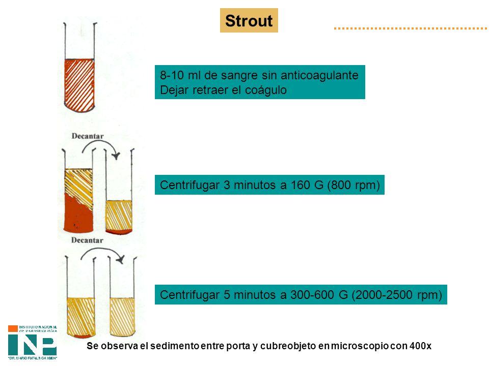 Strout 8-10 ml de sangre sin anticoagulante Dejar retraer el coágulo