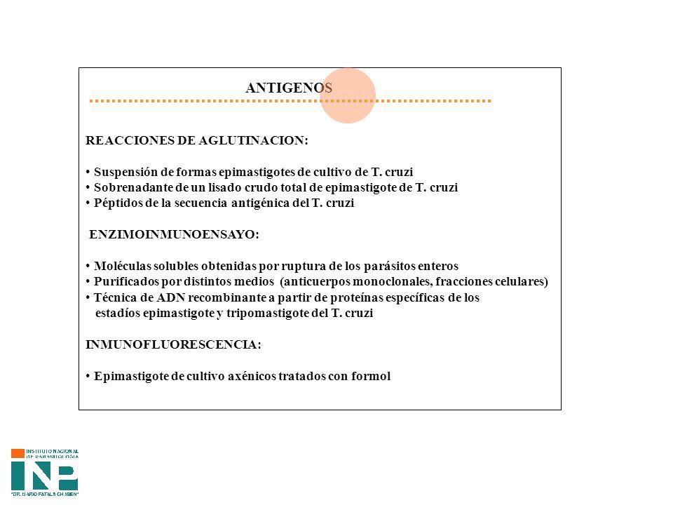 ANTIGENOS REACCIONES DE AGLUTINACION: