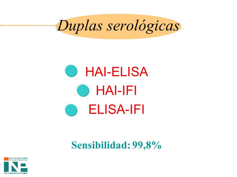 HAI-ELISA HAI-IFI ELISA-IFI Sensibilidad: 99,8%
