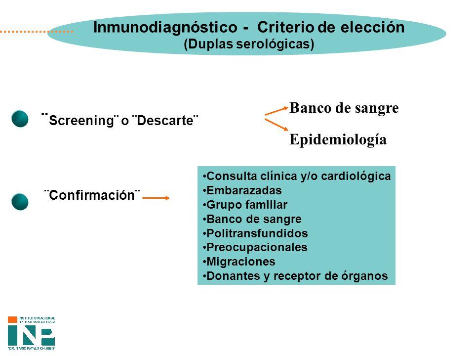 Inmunodiagnóstico - Criterio de elección (Duplas serológicas)