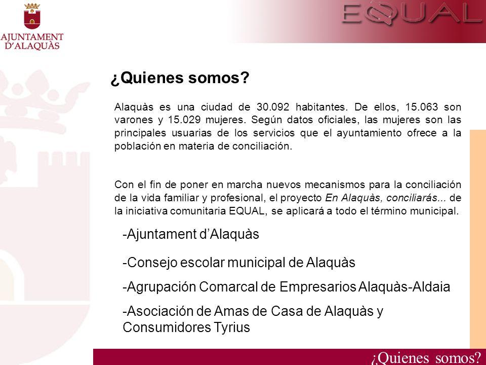 ¿Quienes somos ¿Quienes somos -Ajuntament d'Alaquàs