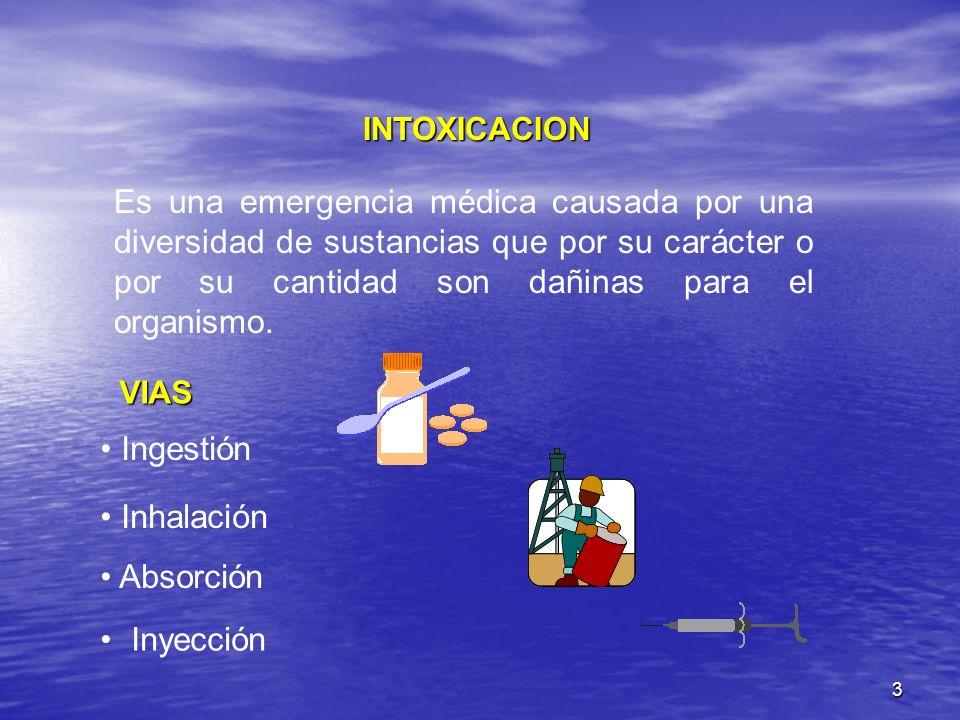 INTOXICACION Es una emergencia médica causada por una diversidad de sustancias que por su carácter o por su cantidad son dañinas para el organismo.