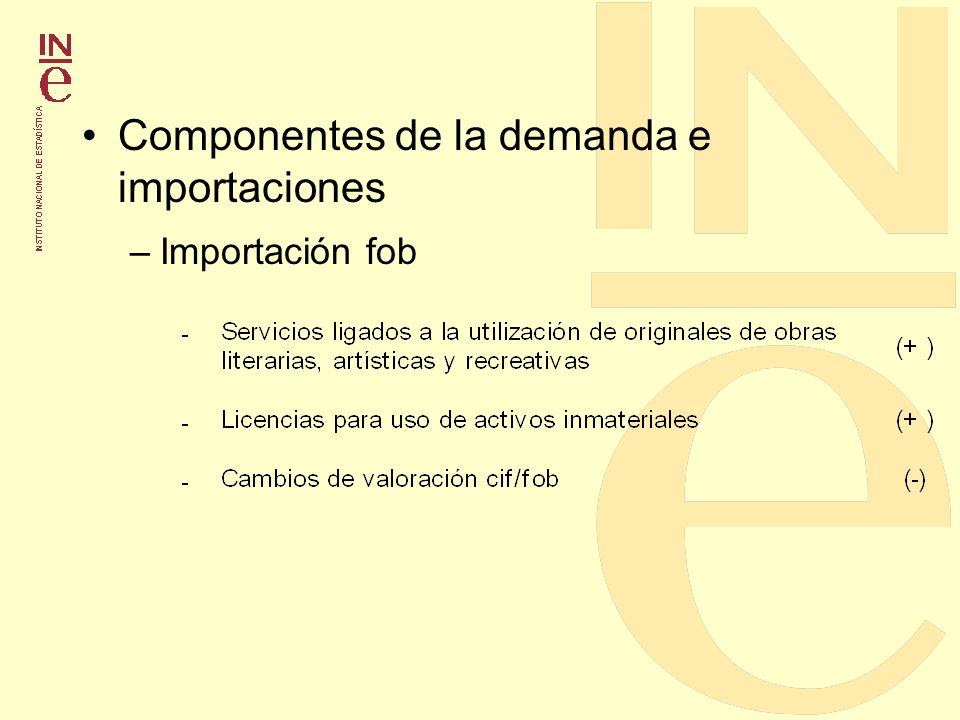 Componentes de la demanda e importaciones