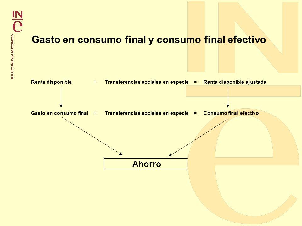 Gasto en consumo final y consumo final efectivo