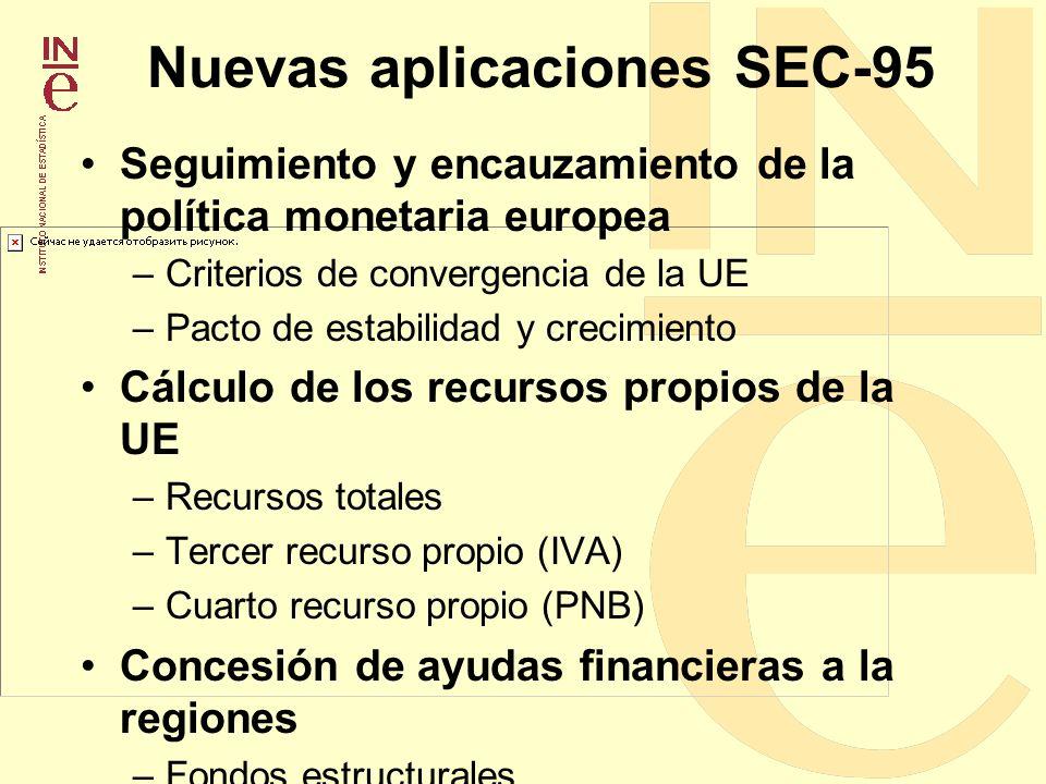 Nuevas aplicaciones SEC-95