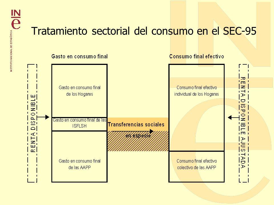 Tratamiento sectorial del consumo en el SEC-95