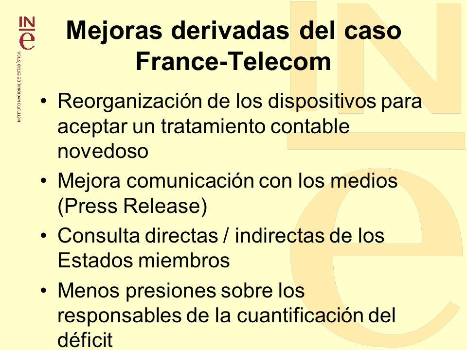 Mejoras derivadas del caso France-Telecom